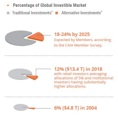 percentage of global investible markets