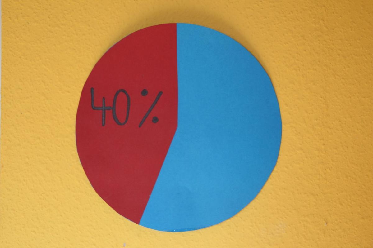 Analyzing 60/40 Portfolios Without Bonds