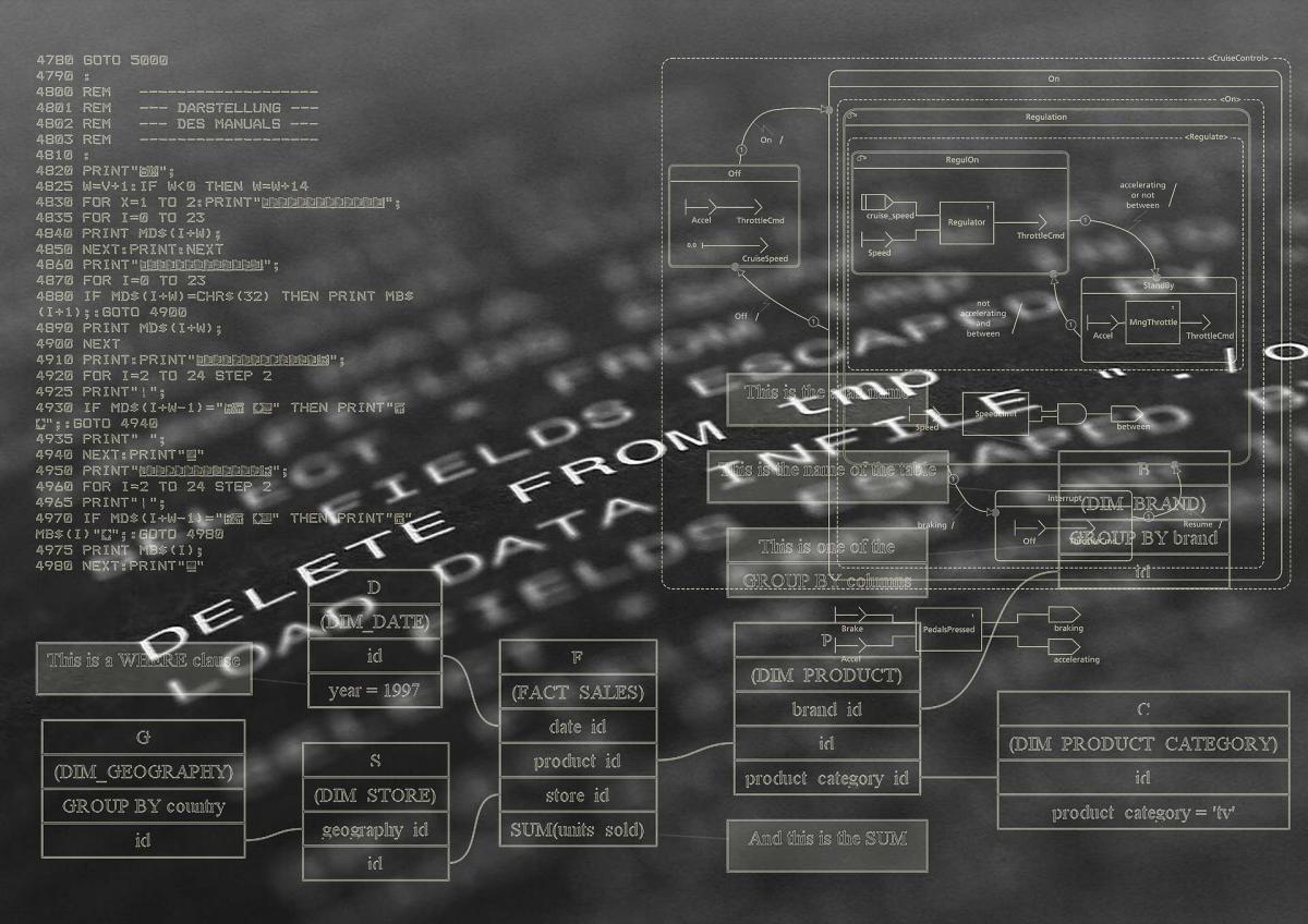 Algorithmic Traders: Proprietary, Agency, Liquidity